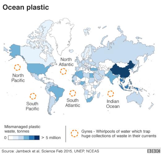 Ocean Graph BBC.png